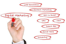 Topco Marketing is a full service digital marketing agency that serves all of the New York City area. We specialize in seo, web design, and branding. (Marketing agency New York)